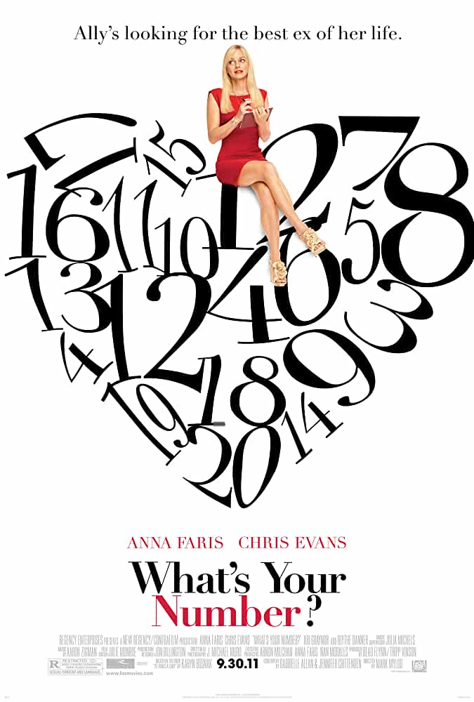 What's Your Number? 2011 Movies Watch on Amazon Prime Video